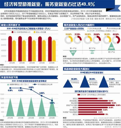 """从滴滴到摩拜:共享经济改变""""轮子上的中国"""""""